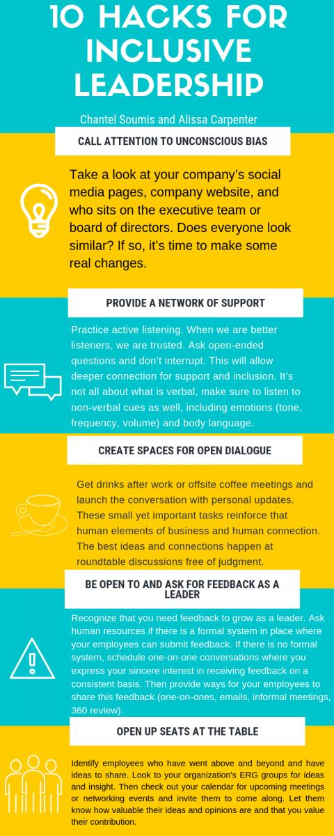 10 Hacks For Inclusive Leadership 1-5